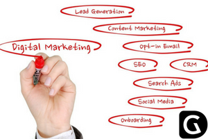 Internet Marketing Ties it All Together